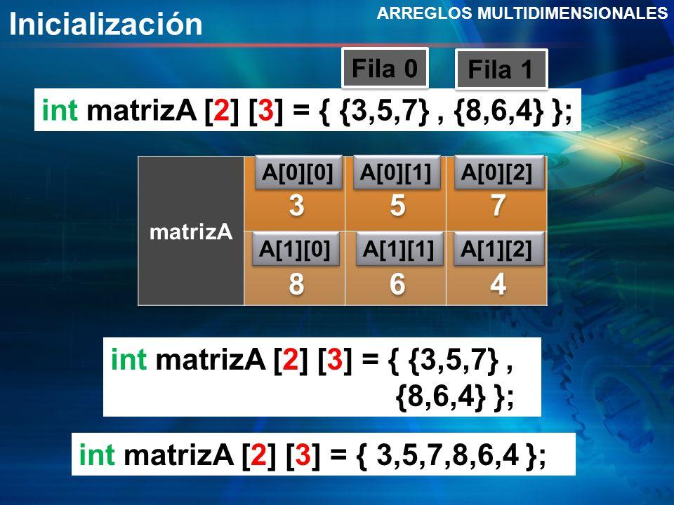Inicialización int matrizA [2] [3] = { {3,5,7} , {8,6,4} }; 3 5 7 8 6
